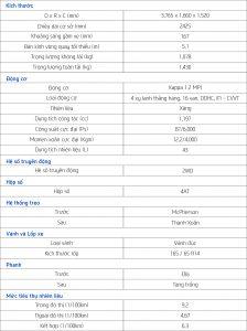 Thong so xe i10 1.2AT - hyundai hue
